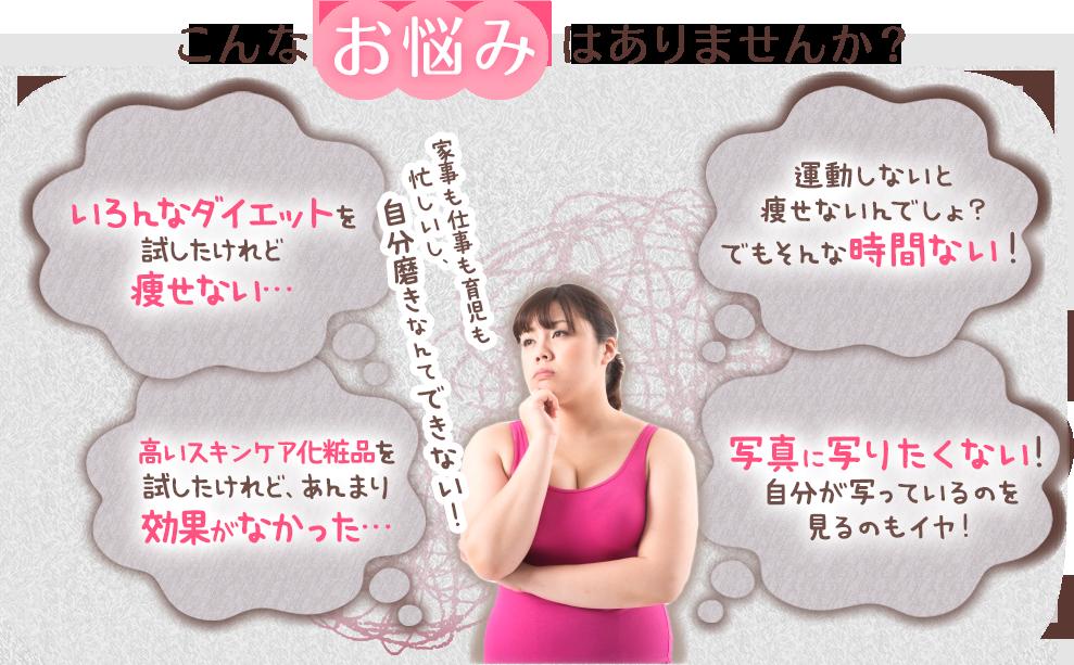 神戸市西区の皆様、こんなダイエット・スキンケアのお悩みはありませんか?